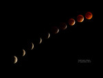 Total Lunar Eclipse - 27 September 2015